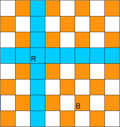 Matrices and chess tasks - A rook and a bishop