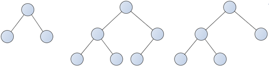Binary trees representing heaps
